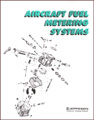 Aircraft Fuel Metering Systems